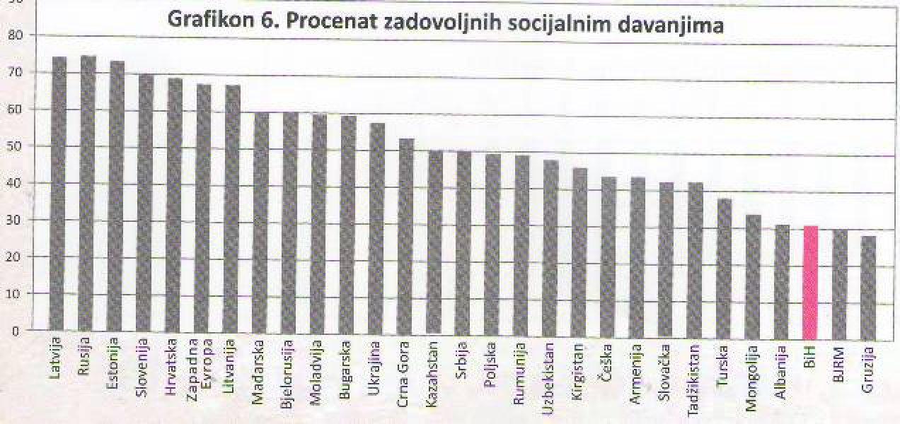eu-socijalna-zastita
