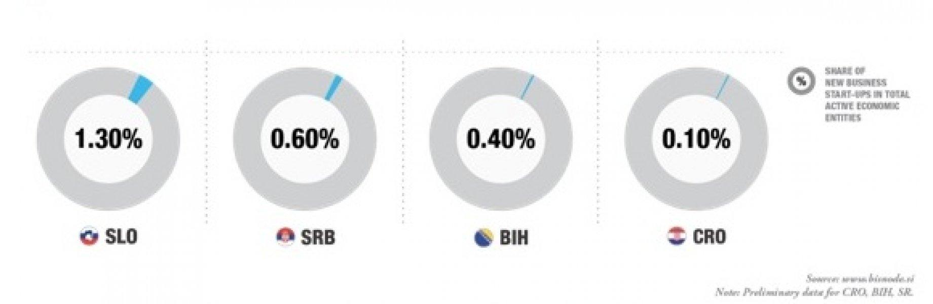 bisnode-profitabilnost-3
