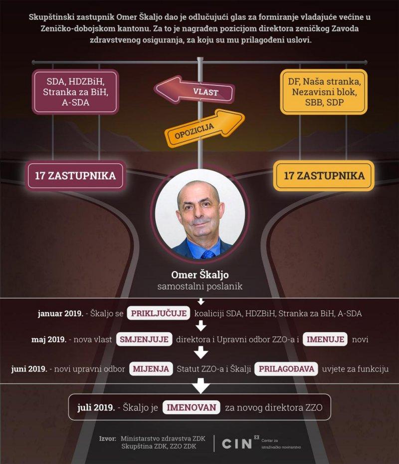infografika-skaljo